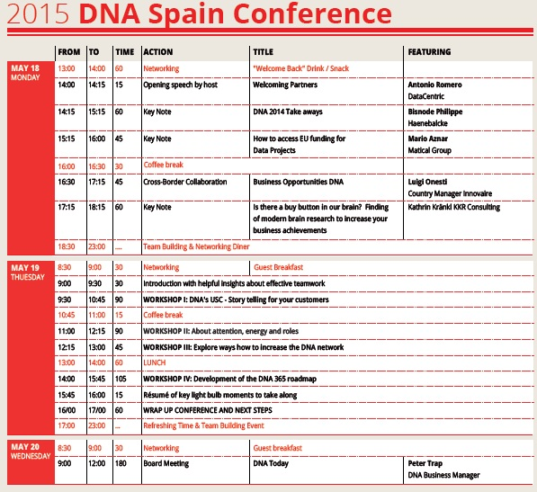 2015 DNA Spain Conference