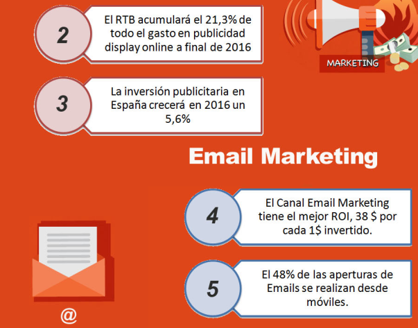 20 datos y estadísticas sobre Marketing que debes recordar en 2016