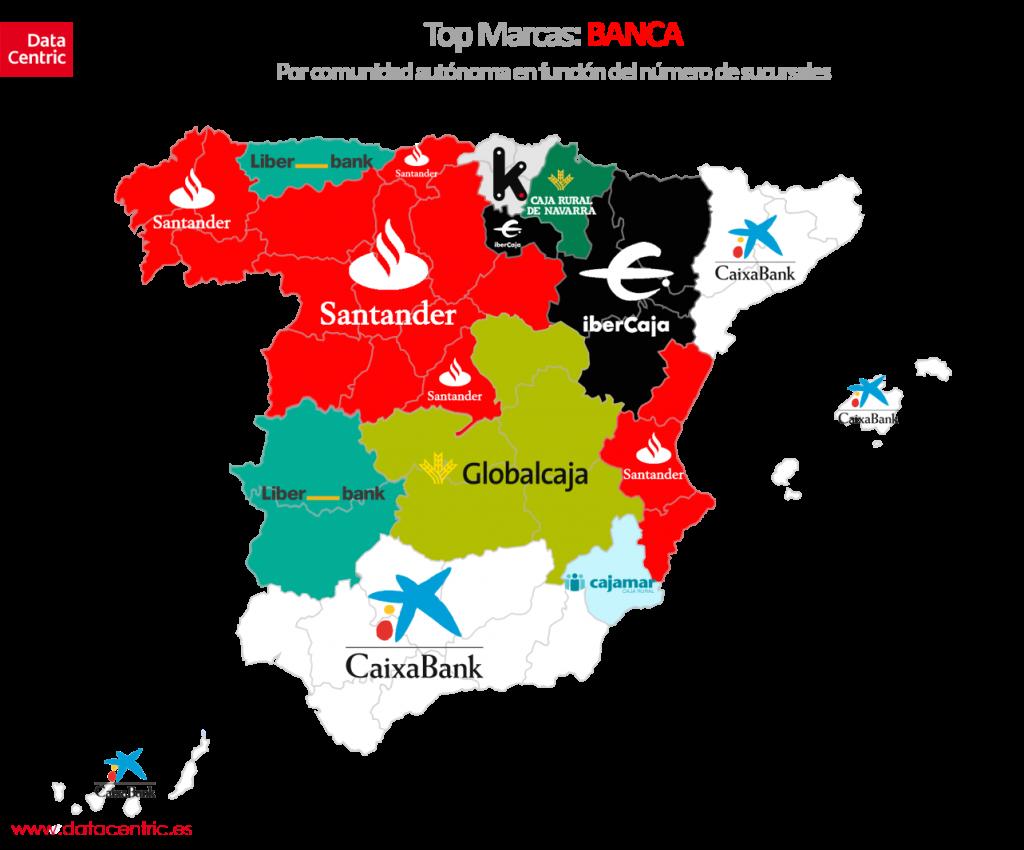 Top Marcas BANCA en España