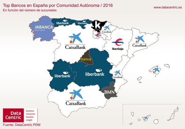 top-bancos-espana