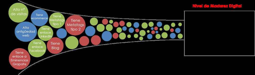 ejemplo de aplicación del data lake de DataCentric