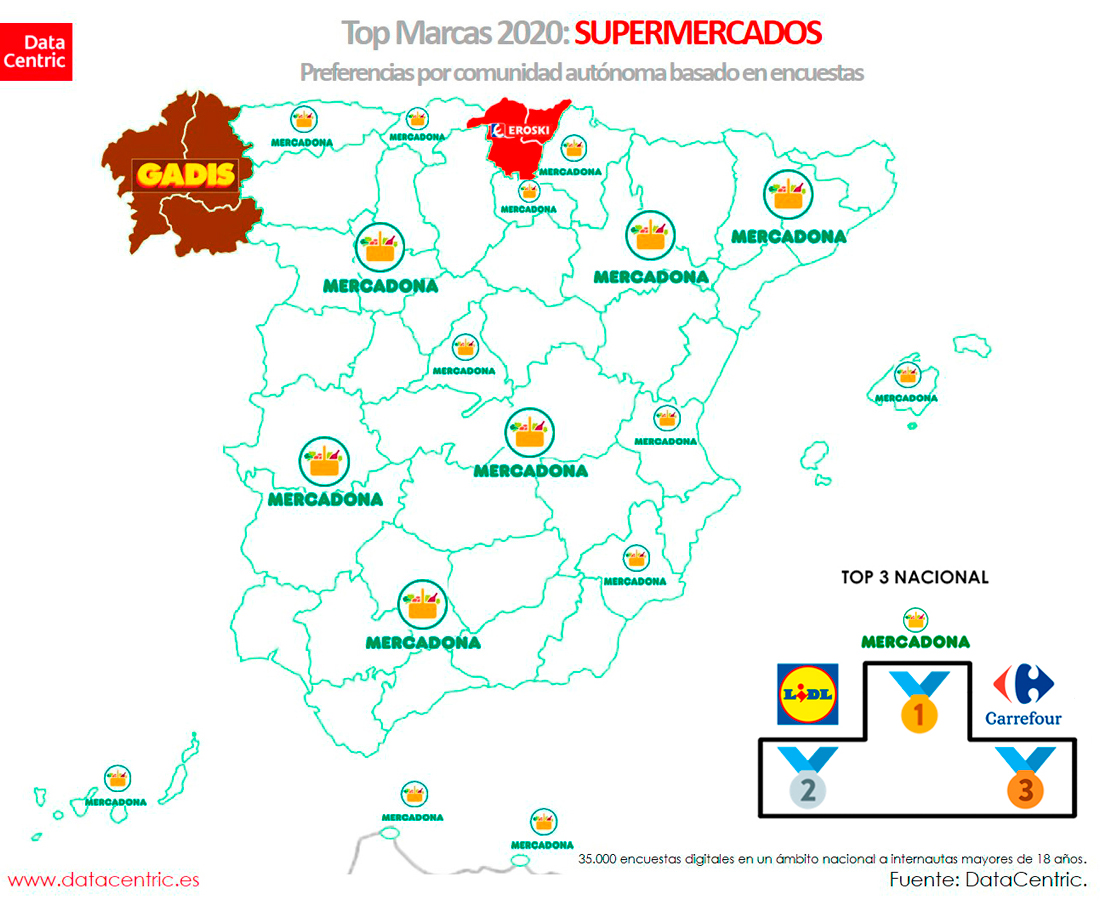 Mapa-top-marcas-SUPERMERCADOS-Espana-2020
