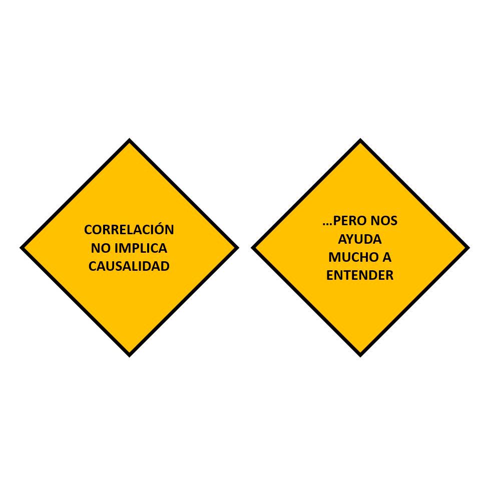 señales para indicar que correlacion no implica siempre causalidad