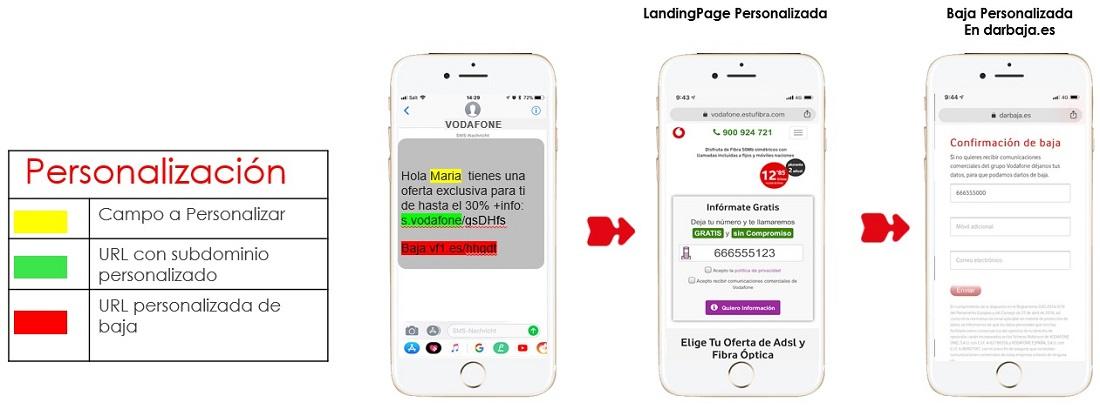 personalizacion de la baja en un envio de sms