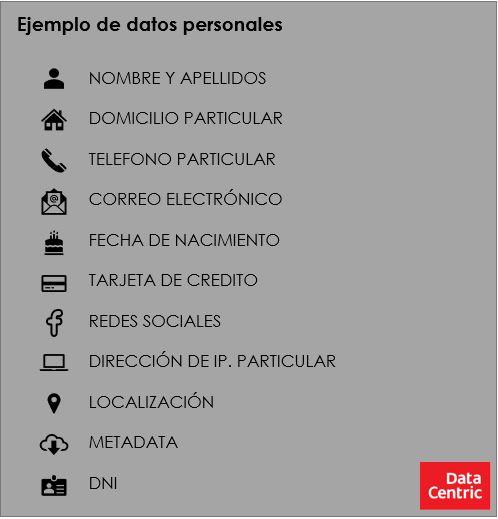 Ejemplo de datos personales